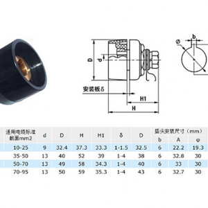 cot-50-70-feimate-gia-re-dung-cho-may-han-tig-mig-que-plasma-rẻ